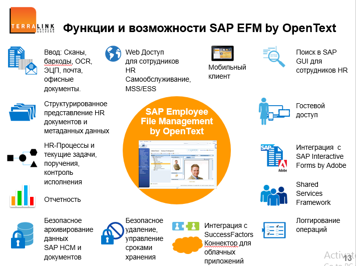 SAP Employee File Management by OpenText